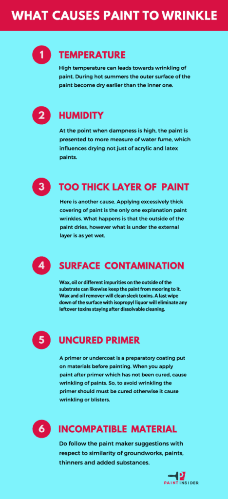 What causes paint to wrinkle