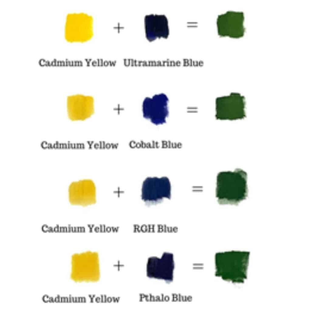 How To Make Green Paint 2
